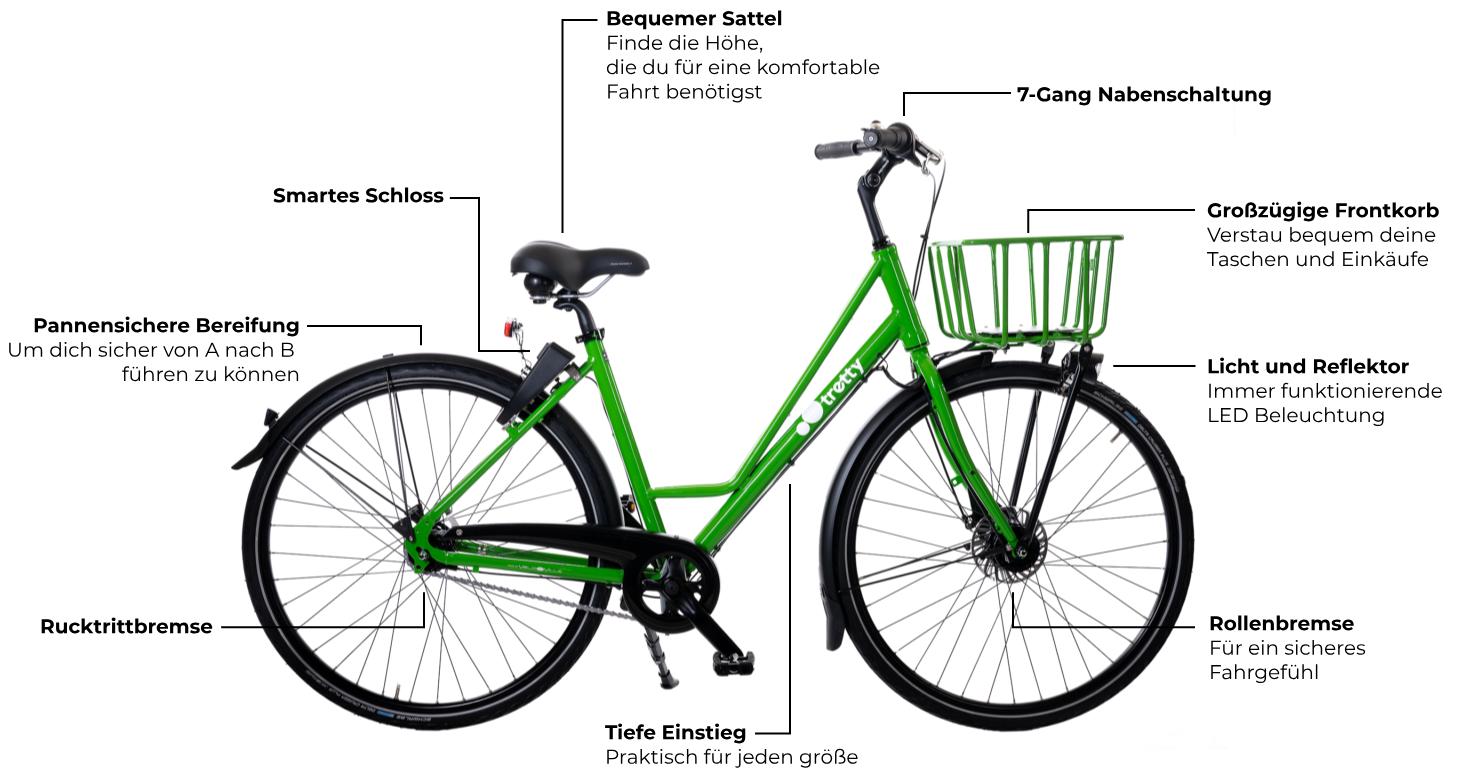 tretty.bike - fahrrad